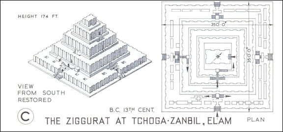 MESOPOTAMIAN TEMPLES, ZIGGURATS AND ARCHITECTURE | Facts and