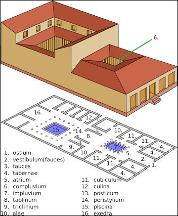 Rooms Parts And Features Of An Ancient Roman House Facts And Details