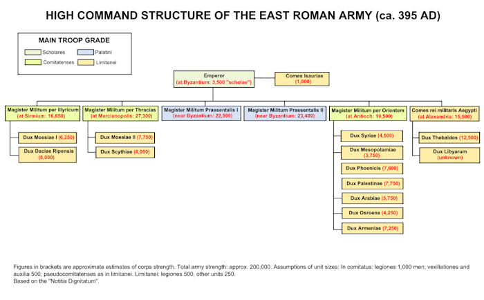 ANCIENT ROMAN MILITARY: ORGANIZATION, INFRASTRUCTURE AND