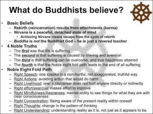 BUDDHISM | Facts and Details