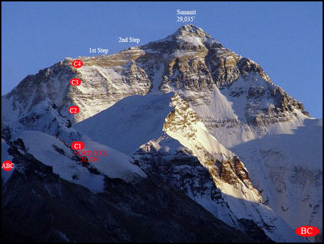 MOUNTAIN CLIMBING IN CHINAMount Everest From The Bottom