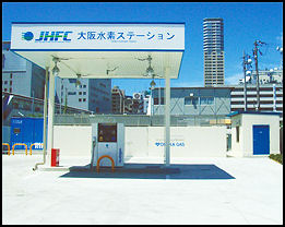 HYBRIDS, FUEL CELLS AND ECO CARS IN JAPAN: TECHNOLOGY, PROBLEMS