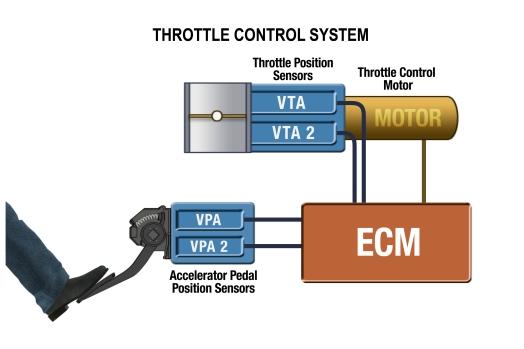 20100501-ETCS_Overview-prv.jpg