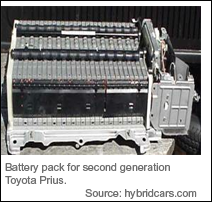 20111201-Molycorp prius battery hev1.png