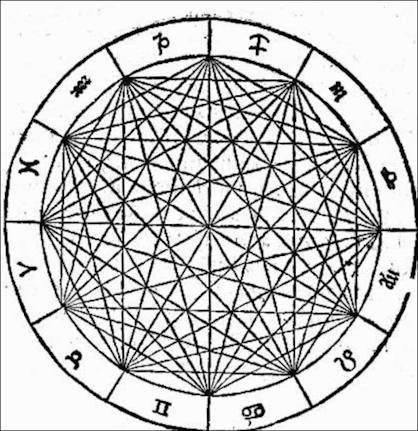 20120223-ptolemy-tetrabiblos-1533_Hervagius.png