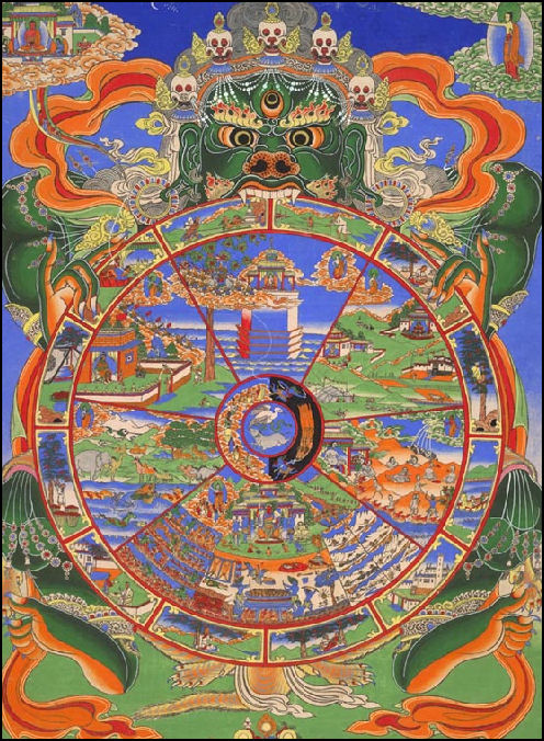 Buddhism Cosmology Hell Symbols Facts And Details