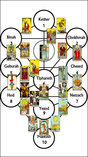 is kabbalah jewish