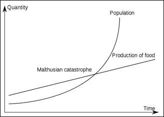 malthusian theory of population essay the population question according to t r malthus and j s mill essay on increase in population