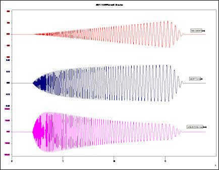 20120530-Seismograms_Cone.jpg