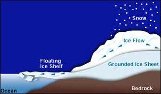20120530-ice-graphicm.jpg