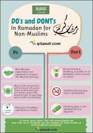 A muslim of being rules Rules Regarding