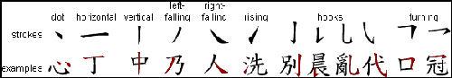 20080223-chi_basic_strokes999.jpg