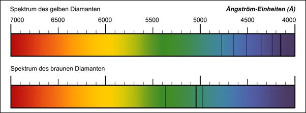20120530-Diamant_Spektrum.png