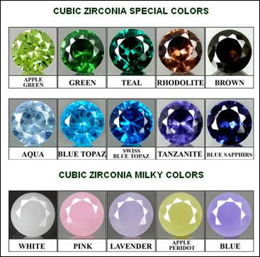 20120530-zirconia_special_color.jpg